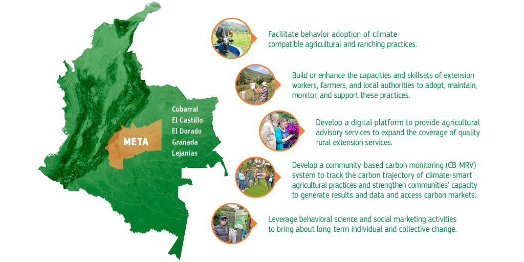 Map of Meta, Colombia.